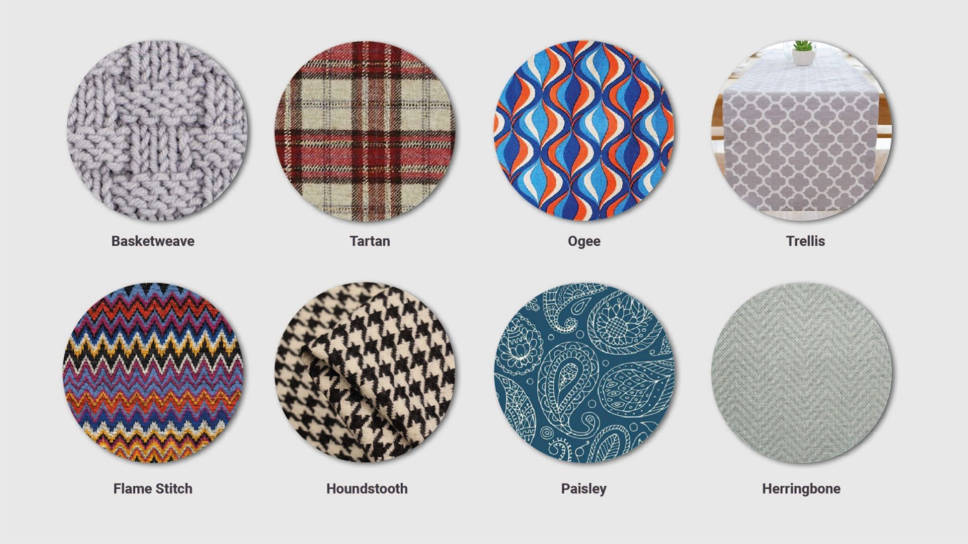 Elaborated patterns used on fabric to create textures in Retro style